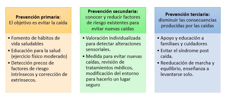 sindromeinestabilidadadultomayor02